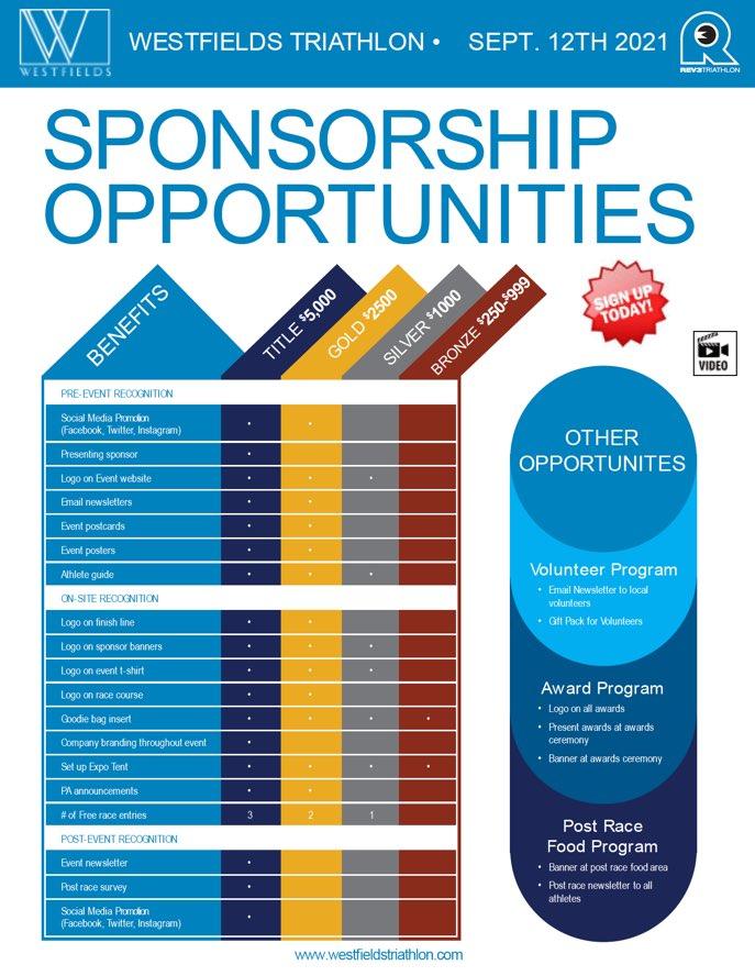 2021 Westfields Tri Sponsorships